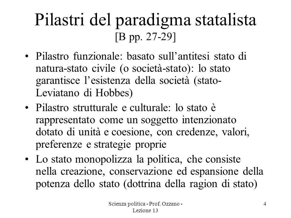Pilastri del paradigma statalista [B pp. 27-29]